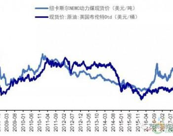国际油价对<em>国际煤价</em>影响几何?