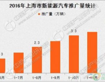 上海市新能源汽车推广率先突破20万 推广迅速背后有什么秘诀?