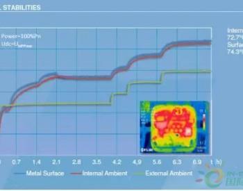如果光伏电站逆变器外壳太热,对逆变器有危害吗?