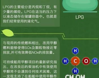 船用<em>生物燃料</em>何时C位出道?