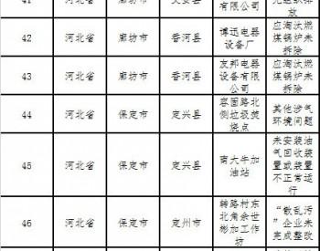 <em>生态环境</em>部日查京津冀及周边228县(市、区)发现32台应淘汰燃煤锅炉未拆除