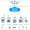 上海智慧城市变压器电气安全智慧监控系统专家历经10年