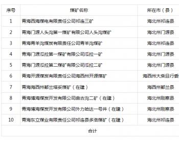 青海省2018年煤炭行业化解过剩产能<em>煤矿名单</em>