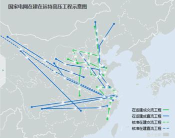 <em>中国电网</em>,69年风雨兼程铸辉煌