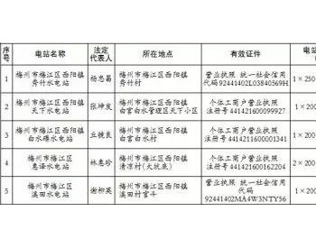 广东梅州梅江区:关闭<em>饮用</em>水源保护区内小<em>水</em>电站