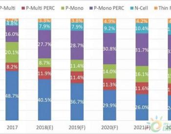 未来3-5年N型<em>太阳能</em>电池市占率稳步上升