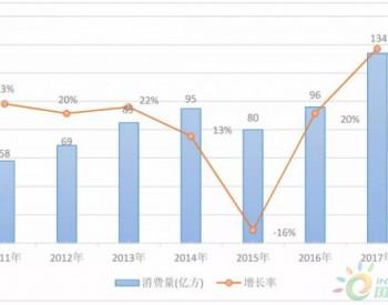 山东省储气设施规划建设方案(2018-2020年)