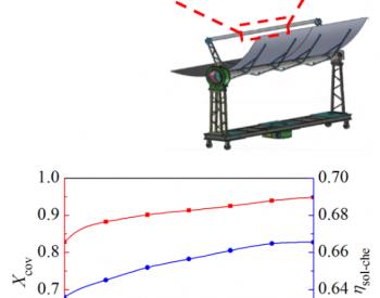 太阳能热化学分布式供能关键技术取得新进展