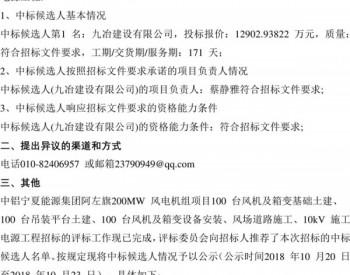 中标|<em>中铝</em>宁夏能源<em>集团</em>阿左旗200MW风电机组项目100台吊装平台土建中标候选人公示