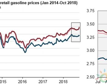 加拿大天然气管道破裂影响美国<em>能源</em>市场