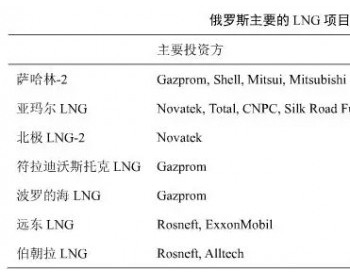 俄油发力萨哈林LNG工厂