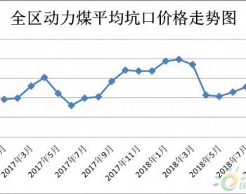 2018年前三季度内蒙古<em>煤炭</em>价格走势分析及预测(价格监测中心)