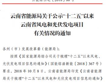 """5个项目、244.5MW!云南省公布""""十二五""""以来风电项目信息情况"""