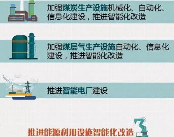 """【图解】2018-2035年山西能源生产劲掀""""智能风暴"""""""