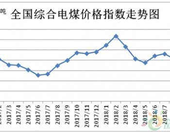 2018年10月中国电煤指数述评