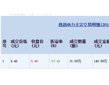 交易价格4.46元,折价17.41%!<em>西昌电力</em>12月03日发生1笔大宗交易