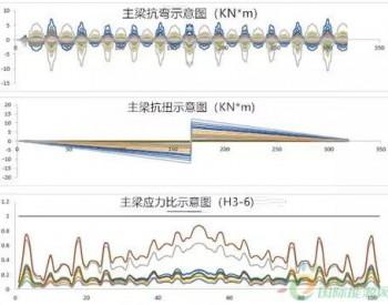 天际SKYLINE - 平单轴跟踪系统的重新诠释