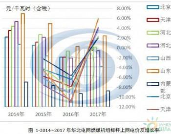 华北地区近年<em>燃煤标杆上网电价</em>和平均上网电价的变化