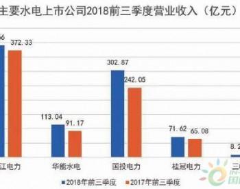 <em>水电</em>上市公司2018年三季报:整体业绩上升,龙头股更抢眼