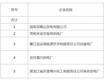 黑龙江省2018年关停24.8万千瓦<em>煤电</em>机组