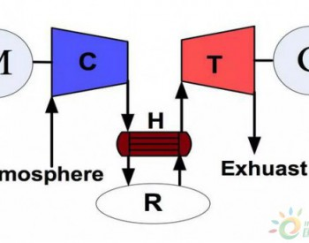 <em>储能</em>对风电消纳能力提升的意义