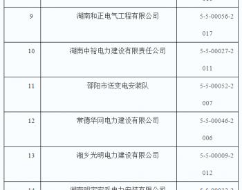 湖南能源监管办发布《关于2017年度承装(修、试)电力设施许可自查审查通过企业名单...