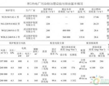 【技术汇】燃煤电站锅炉烟气脱硝改造及运行分析