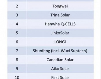 全球首发:2018年排名前十的<em>太阳能</em>电池生产商