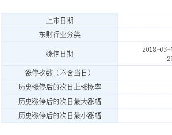 涨停揭秘:燃料电池板块相对活跃 <em>雄韬股份</em>今日涨停