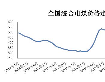2018年12月中国电煤指数述评