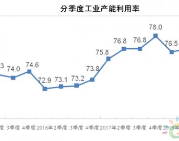2018年四季度全国<em>工业产能利用率</em>为76.0%