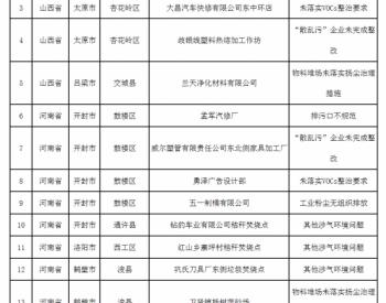 <em>生态环境</em>部通报2018-2019年蓝天保卫战重点<em>区域</em>强化监督情况(1月20日)
