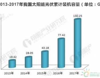 2017年中国<em>太阳能发电装机</em>统计:达到130.25GW