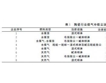 陶瓷行业废气治理情况分析研究