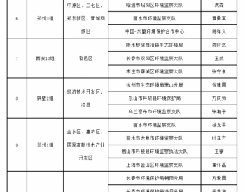 """2018-2019年蓝天保卫战重点区域强化监督""""每周一榜""""(第三十一周)(2019年1月7日-1月13日)"""