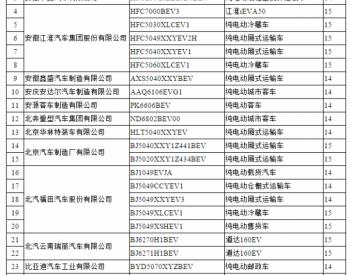 工信部:关于拟撤销《免征车辆购置税的<em>新能源汽车车型目</em>录》名单的公示