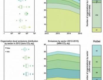 清华大学核研院张希良研究组发表关于<em>中国碳市场</em>基础制度建设的最新研究成果
