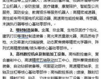 不超1000万元!<em>上海</em>将无偿资助国内大型海上、陆上风电装备!