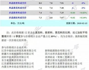 <em>安泰科</em>多晶硅报价02.13
