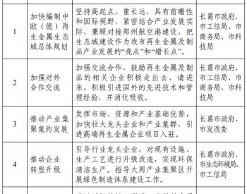 许昌市再生金属及制品产业发展行动方案