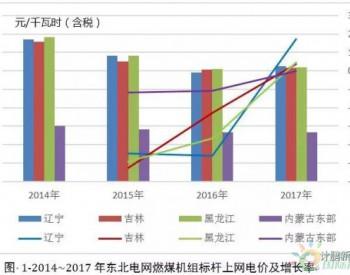 东北地区近年<em>燃煤标杆上网电价</em>和平均上网电价的变化