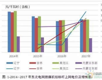 东北地区近年平均上网电价及<em>燃煤标杆上网电价</em>变化