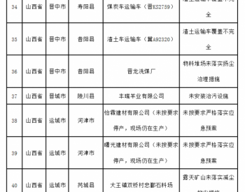 生态环境部通报2018-2019年蓝天保卫战重点区域强化监督情况(2019年2月24日)