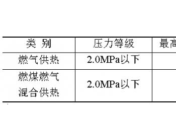 关于调整南京市燃气供热价格等有关事项的通知