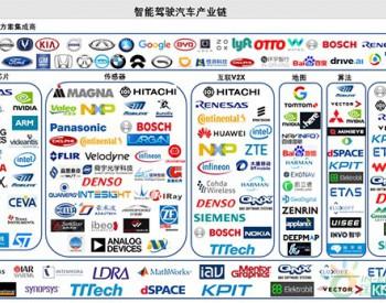 2019汽车智能驾驶技术创新峰会即将在上海举办