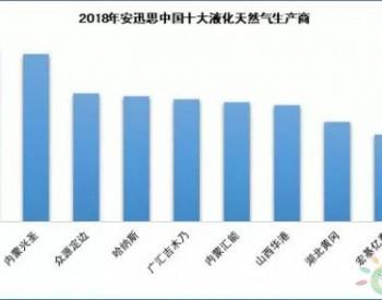 2018年度中国十大液化天然<em>气</em>工厂排名