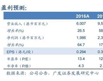 信义光能:18年业绩基本符合预期 19年将重拾增长
