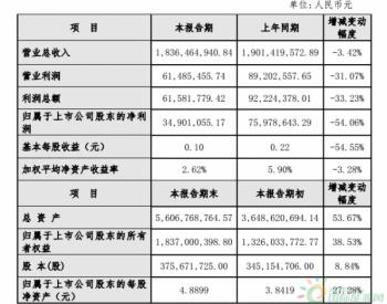 中环装备:<em>2018年度业绩</em>快报