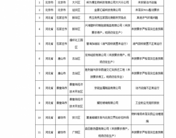生态环境部通报2018-2019年蓝天保卫战重点区域强化监督情况