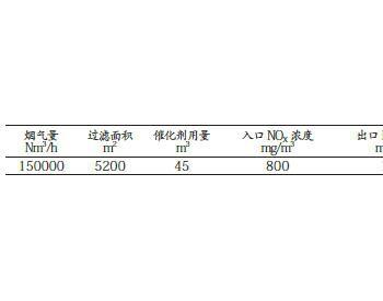 90万吨焦炉烟气<em>脱硫脱硝工程</em>技术方案